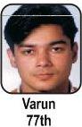 Varun Roojam