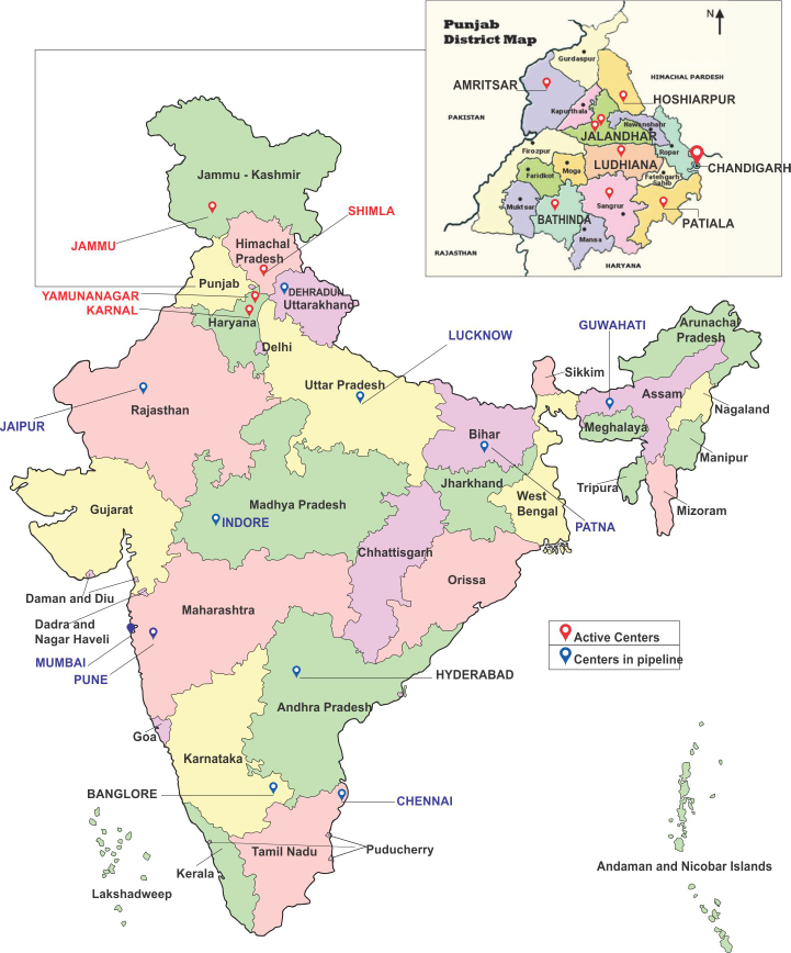 abhimanu network